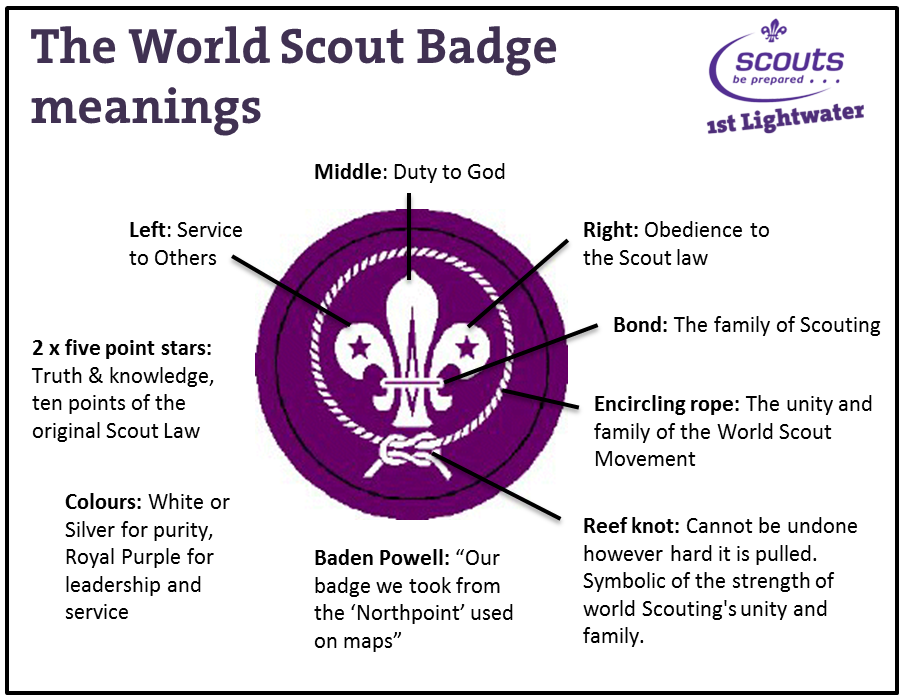 Scout Signs and Emblems - 1st Lightwater Scouts | Surrey Heath